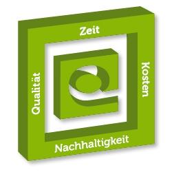Effizienz steigern mit enviropack.de